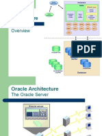 02 Oracle Architecture