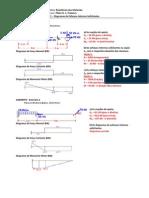Lista1-Diagramas de Esforcos Internos Solicitantes