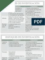 Elaboración de un trabajo de investigación.pptx