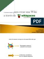Manual Wikis