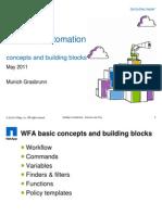 WFA - 3 - WFA Concepts