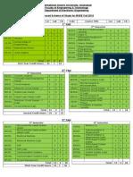 Scheme of Studies(BSEE)