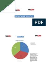 Datos_infoLibre2013