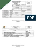 Distribucion Profesores 2013- Gobierno Escolar