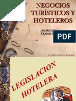 Los Hoteles Franquicia