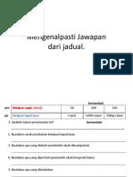 Teknik KPS Jadual
