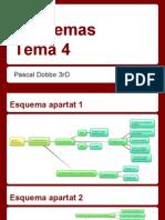 Esquemes Unitat 4 Pascal Dobbe 3rD