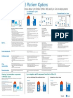 Lync 2013 Platform Options