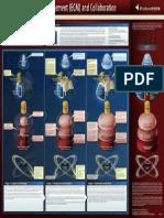 ITManager Platform Solutions Blueprint ECM Collab