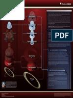 ITManager Platform Solutions Blueprint Virtualization