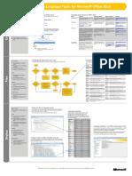 MultilanguagePacks_Office2010