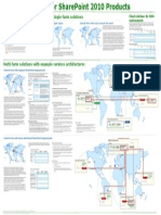 Global Solutions for SharePoint 2010 Products