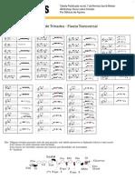 Tabela Trinados Sax