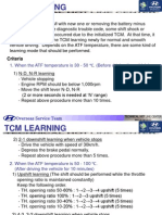 TCM LEARNING6.ppt