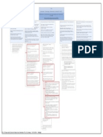 ITIL 5 Fases Del Ciclo de Vida de Los Servicios ITIL V3_pdf