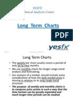 D9 1 Long Term Charts