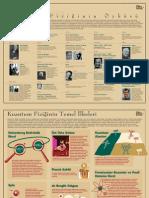 Kuantum (poster-bilim teknik)