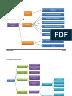 Mapa Programacion Off-line