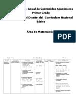 Planificación  Anual de Contenidos Académicos(1)