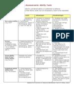 quantitative ability assessments