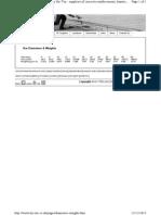Rebar Diameter Weights