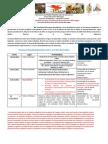 Semana de Estudios Bolivarianos,2012.docx