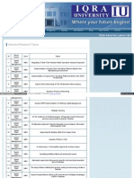 Iqra University Research Topics
