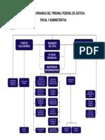 estructura adm y fiscal.pdf