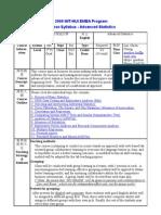2009 MIT HUI EMBA Adv Statistics Syllabus 10.11