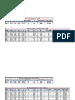 Perete Izolat-dimensionare Armatura Longitudinala-beton 4