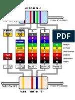 codice-colori resistenze