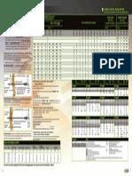 2011 Hunting Selection Chart