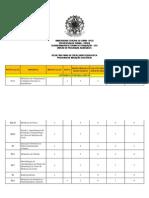 Resultado Final PID 2014