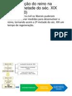 HGP - Preparação teste - Modernização do reino.pptx