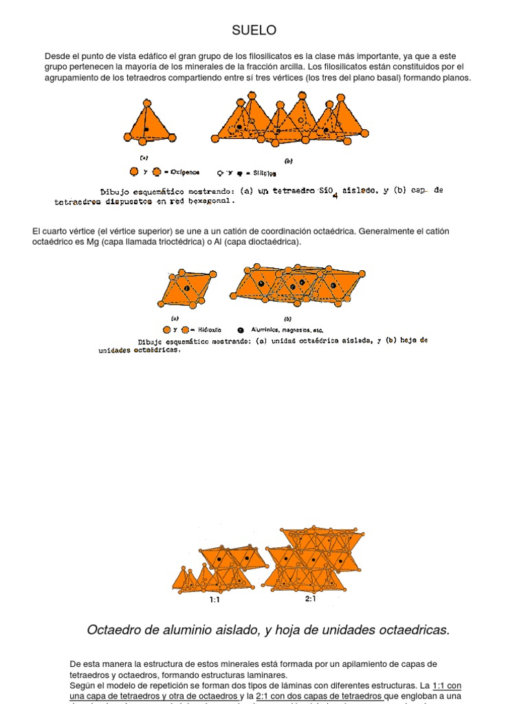 Clase 3 2013(Suelo)