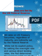 MMT Knows the Fed Sets Rates