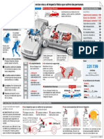 Infografia Consecuencias Accidentes Vehiculos Carros