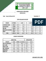 Informe Diario Feb 7 Zafra 2013-2014