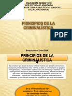 Principios de La Criminalistica Carlos Melendez
