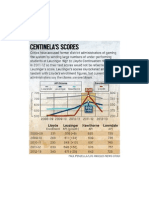 Centinela Scores