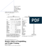 Relative Safety of Weightlifting