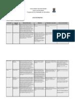 projetoscomputacaodistribuica2.pdf