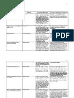 annotated resource guide - ruiz
