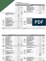 Jadwal Sem Gasal 2012-2013 Jur Pend Akuntansi Per 31 Agustus 2012