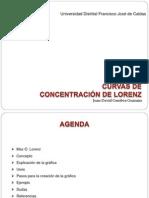 Estadística - Curva de Lorenz