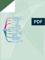 CategoriasGramaticales EstivalisCastillo PDF
