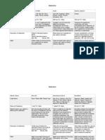 Medican Sheet