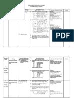 77542863 Rancangan Tahunan Matematik Tahun 2 KSSR 2012