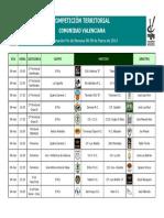 Programación Territorial (FRCV)