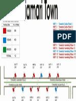 City Govt Map 2005-2011Keamari Town